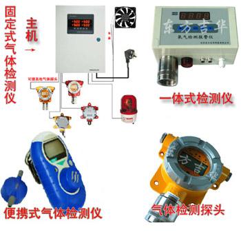 氨气检测仪(三种分类)